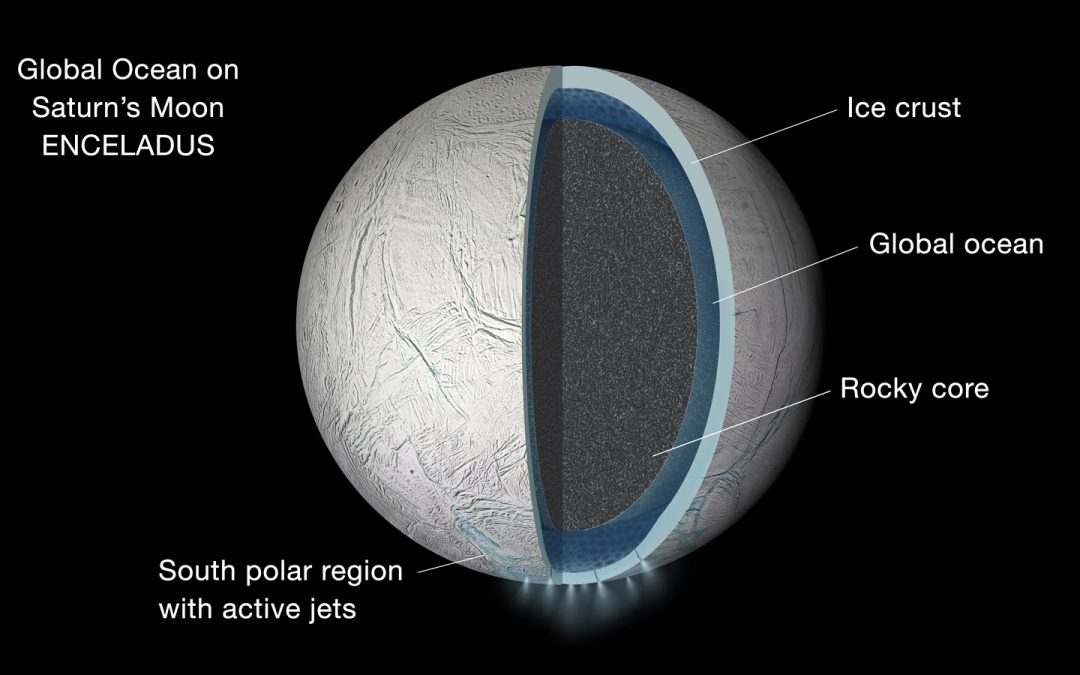 Enceladus, Europa and Moon Formation