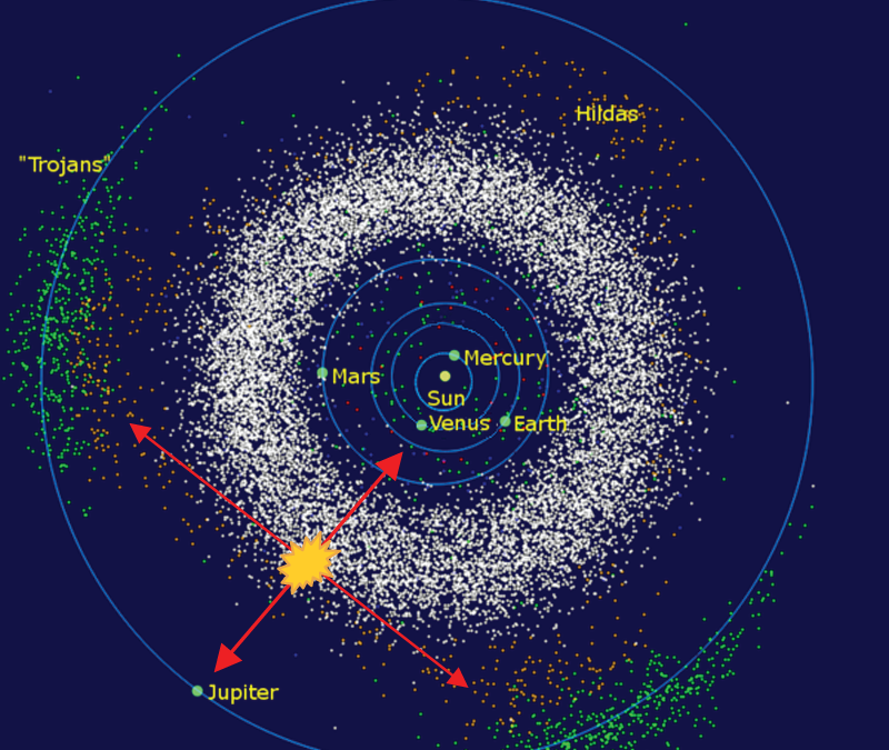 Smithereens and The Asteroid Belt